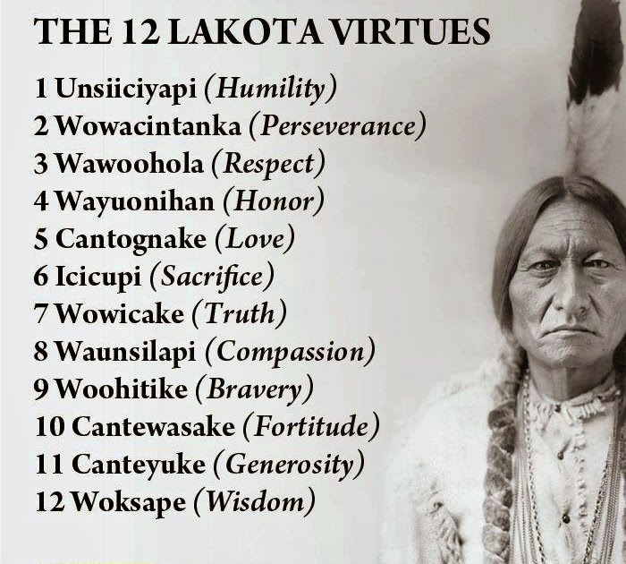 LakotaVirtues